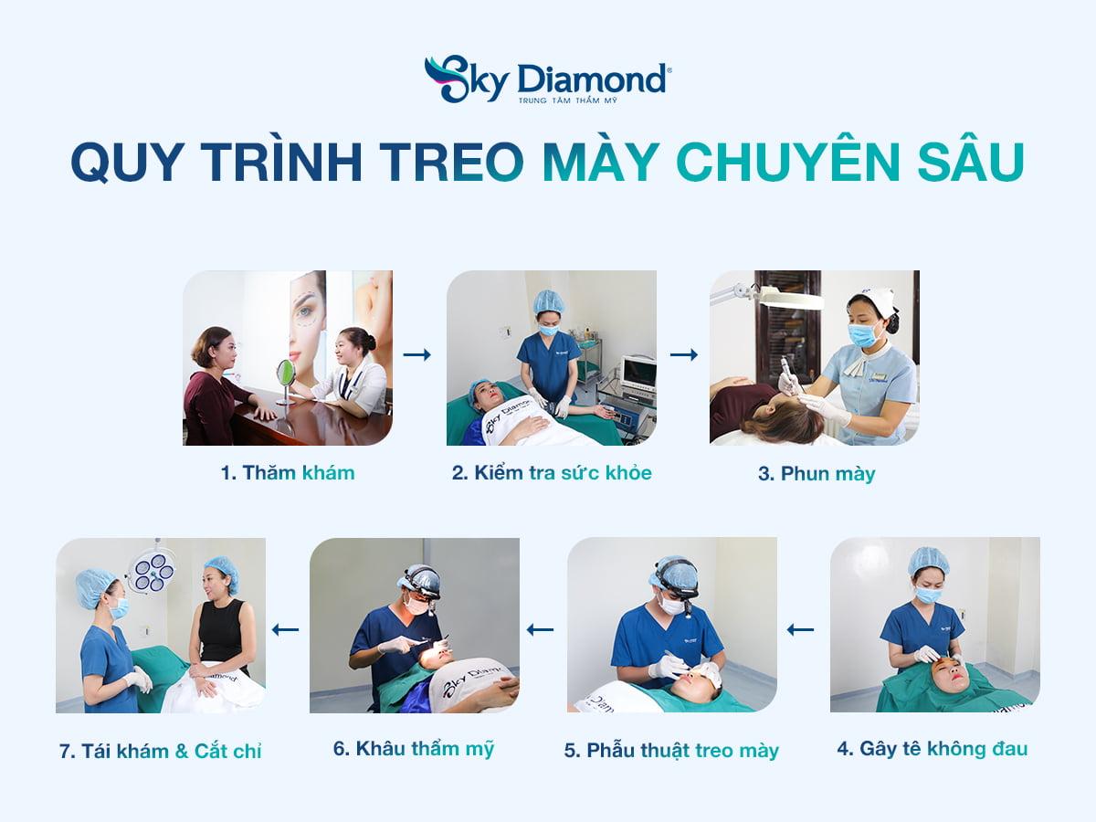 Quy-trinh-treo-may-chuyen-sau-_Chi-Hien